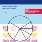 EKG für Isabel, 7. Auflage